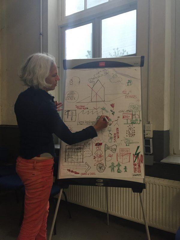 Ontwikkeling Huis van de Ruimte Spoorzone Tilburg – Akertech